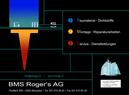 BMS Roger`s AG