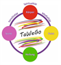 TaWeGo - sprenge deine ketten