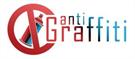 ANTI-GRAFFITI Bt