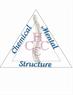 Comprehensive Health & Chiropractic
